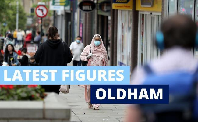 Oldham still has a rising death rate from Covid